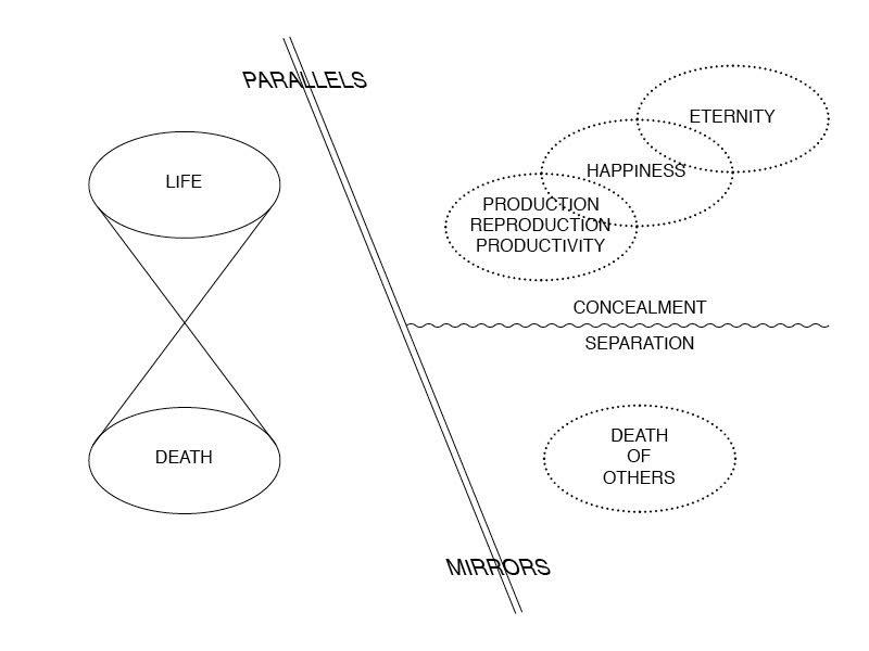 Sylbee Kim, Diagram of Concealment, 2017