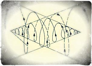Circulation and Permanence