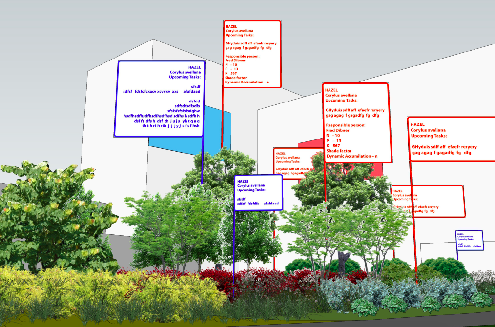 Digital Garden Lab visualization example